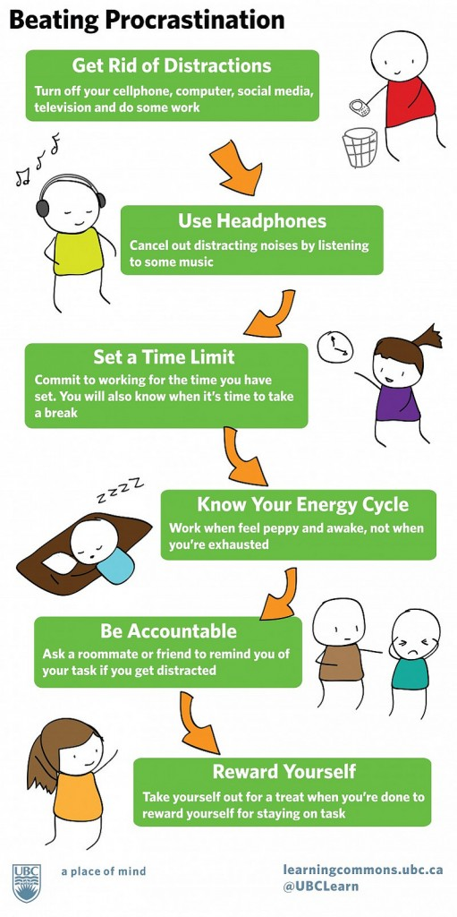 tips for beating procrastination infographic
